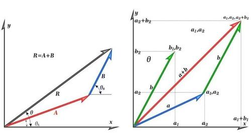 clases particulares de matemáticas económicas
