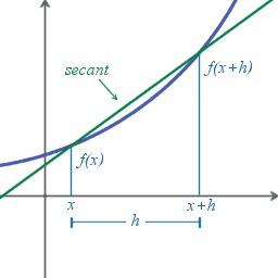 clases particulares de matemáticas. tareas y problemarios