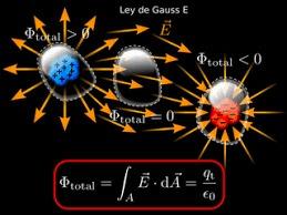 clases particulares de termodinamica  física calculo rm v