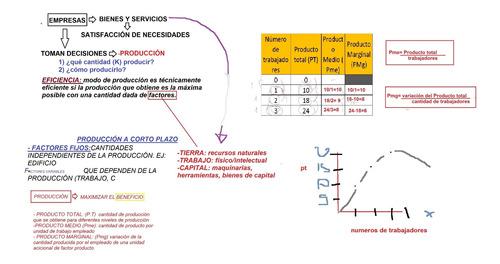clases particulares  economía, administración y contabilidad
