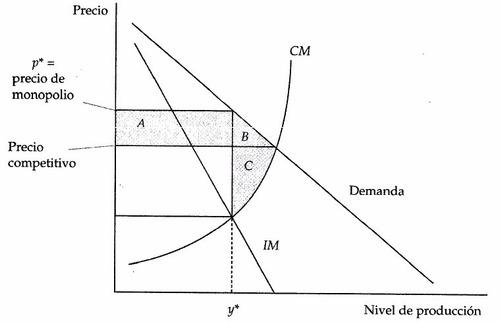 clases particulares macroeconomia microeconomia economia