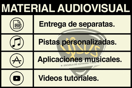 clases virtuales de guitarra (egresado upc)
