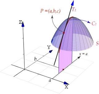 clases y asesorias on-line termodinámica fluidos calculo psu