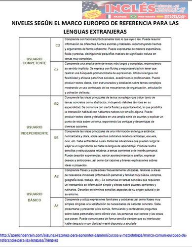 clases y cursos de inglés, francés y portugués