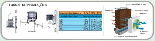 climatizador de parede ob70 para área de 70m2