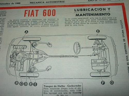 clipping mecanica auto 1/2p lubricacion mant. fiat 600