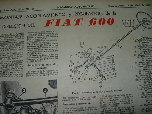 clipping mecanica automoviles 1p montaje direccion fiat 600