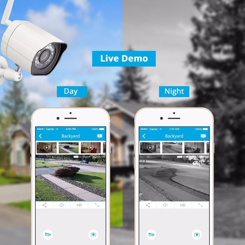 Câmera Ip De Segurança Zmodo 720hd Wireless C/ Visão Noturna