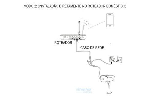 câmera ip wireless  hd 1080p , prova d´agua  unitoptek