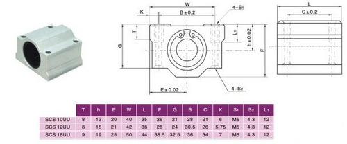 cnc balero lineal tipo chumacera con 2 bases. varias medidas