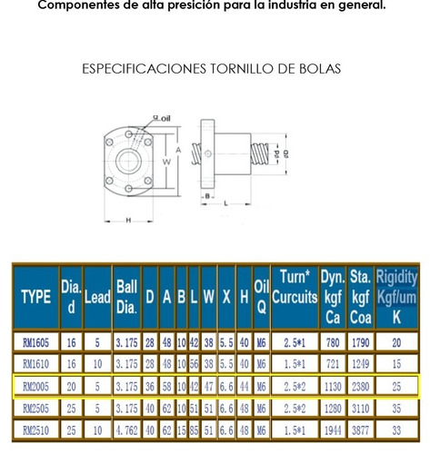 cnc tornillo embalado ball screw cnc router laser plasma