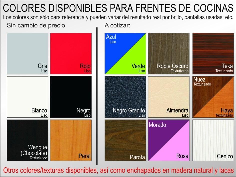 Cocina integral melamina mueble inferior y superior for Colores de granito para mesada