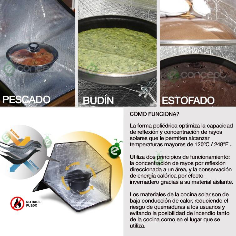 Cocina Solar Camping Portable P/ Horno - Energía Solar - $ 1.299,00 ...