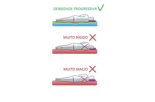 colchão magnético casal massageador bio cromoterapia 6x1