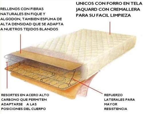 colchon 2 plazas + box tarima a precio de 1.5 plaza consulta