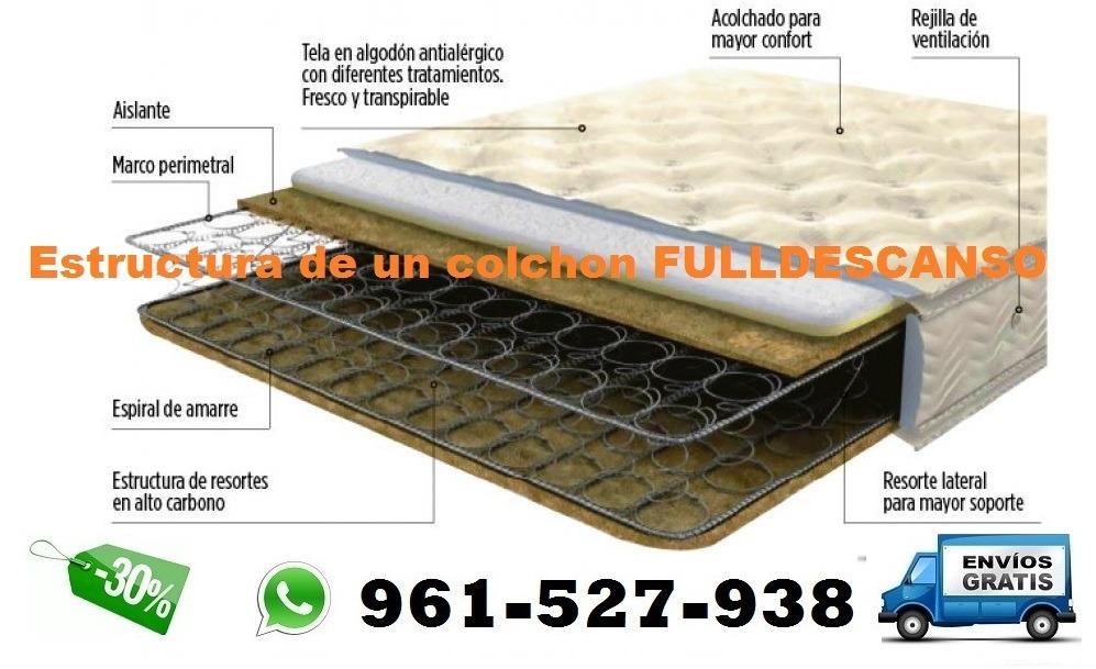 Colchon 3 Plazas King + Cama Box Tarima Nuevo Somos Fabrica - S ...