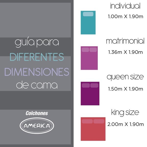 Colch n am rica modelo duncan queen size 7 en for Medida cama king size mexico