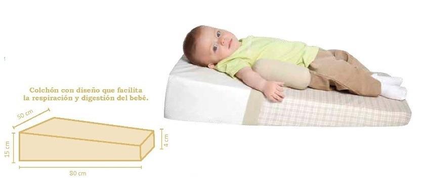 Colchon anti reflujo beb seguridad cuna portatil baby s en mercado libre - Colchon cambiador bebe medidas ...