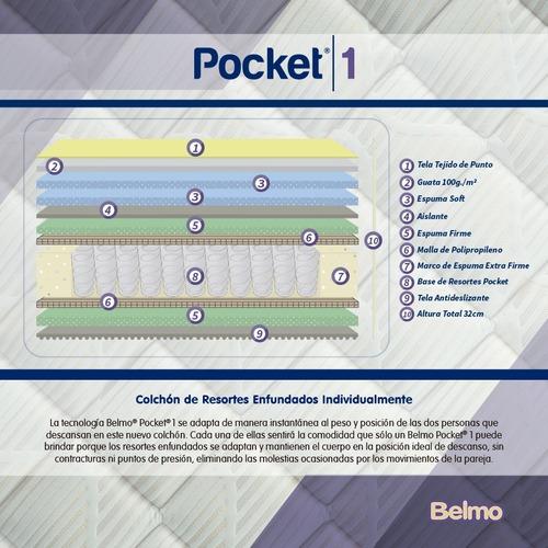 colchón belmo pocket 1 2 plazas queen 200x160