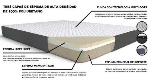 colchon box 1 plaza  80 x 1.90 x 25 espuma alta densidad
