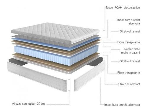 colchon box 2 plazas de espuma alta densidad 140 x 1.90