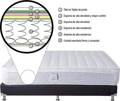 colchón cielo+base+lencería queen 160x190 (semi firme)
