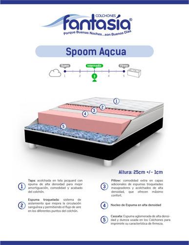 colchon fantasia spoom aqcua 100x190 cm espumado