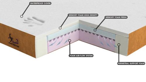 colchon individual alpha repelente al agua memory foam hd