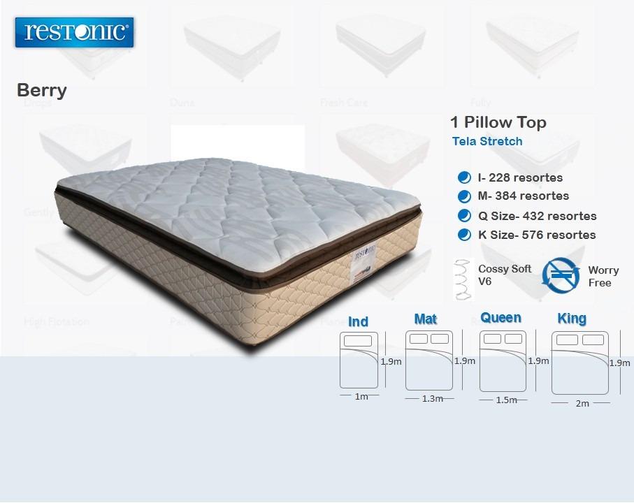 Colchon individual anti acaros y no vuelta cama restonic for Medidas para cama individual