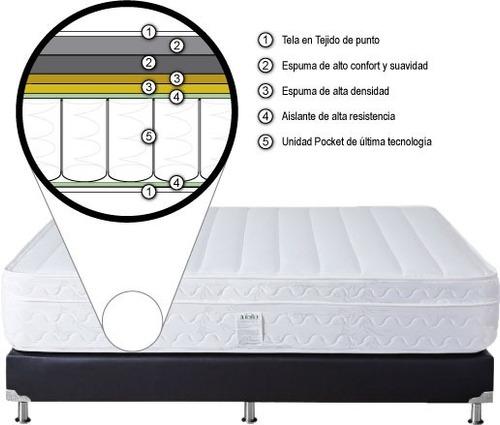 colchón júbilo especial+base+lenc semi 120x190 (semi firme)