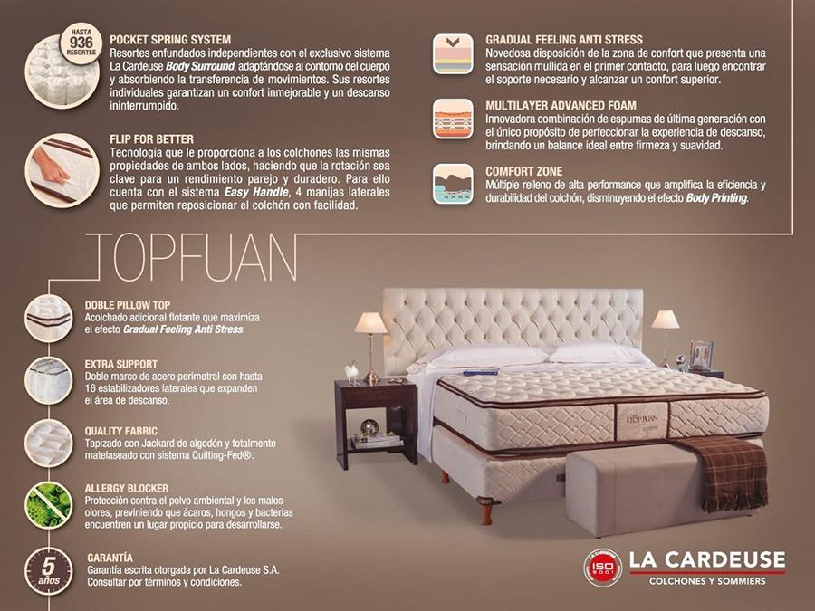 Colchon Linea Topfuan La Cardeuse 140x190 - $ 21.499,99 en Mercado Libre