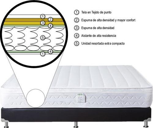 colchón lumbar+base+lenceria 100x190 clínico (extra firme)