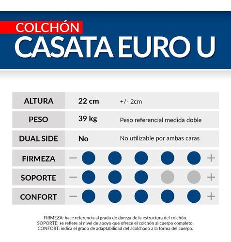 colchón pullman casata euro u sencillo 100x190