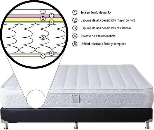 colchón salvación eurotop queen 160x190 (semi firme)