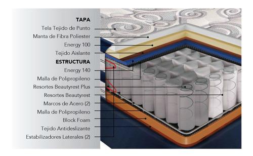 colchón simmons beautyrest recharge supreme 2 plazas 190x150