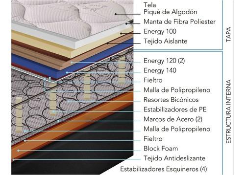 colchón simmons deepsleep - 2 plazas - 140x190
