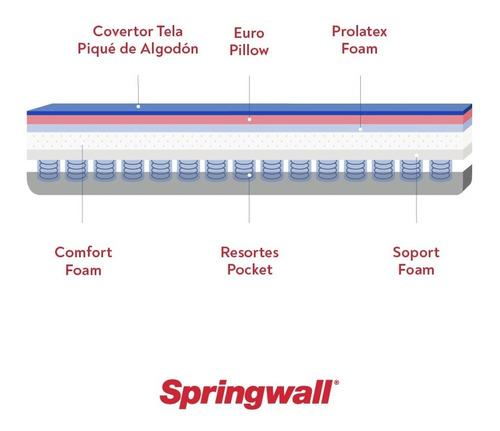 colchón springwall mcp314p 140x190