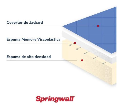 colchon springwall one plus - king 180x200