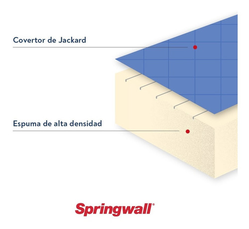 colchon springwall one - queen 160x200