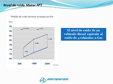 colectivo urbano 0km gas gnv materfer/iveco