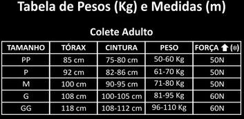 Colete Kite Pro Flutuação Impacto Kitesurf Kite Windsurf Sup - R ... 1723f074aa12b