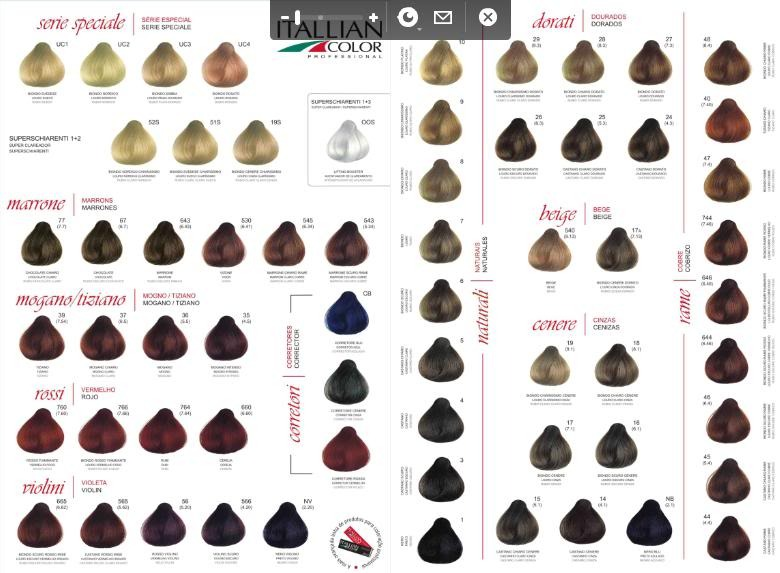 Coloração Alfaparf - Evolution Of The Color 60gr + Agua ...