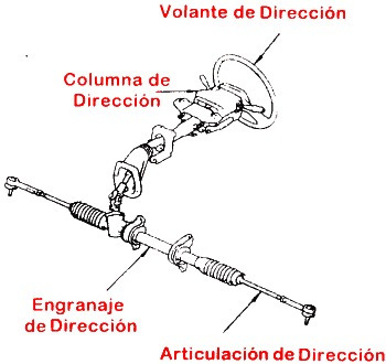 columna direccion electroasistida eps dodge attitude 05-09