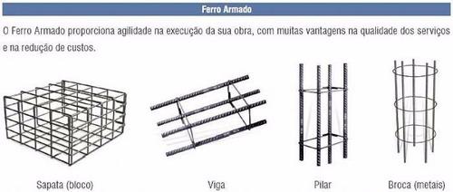 coluna viga sapata ferragem vergalhão ferro aço construção