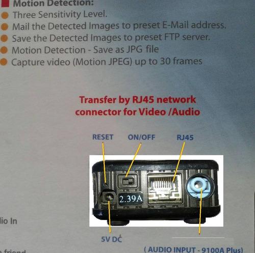 combertidor a ip para 4 camaras analogas vea desde internet