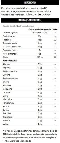 combo creatina + whey + bcaa + dextrose + coqueteleira max