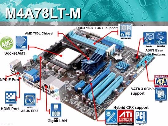 Asus M4A78LT-M AMD Chipset Driver Windows XP
