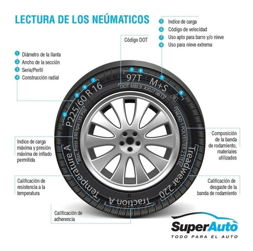 combo x2 215/45 r16 windforce catchfors uhp 90w xl