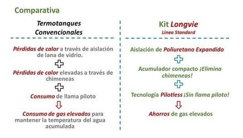 combo72 kit standard de calentamiento y acumulación de agua