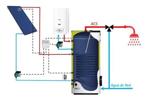 combo74 kit standard + solar de calent. y acum. de agua